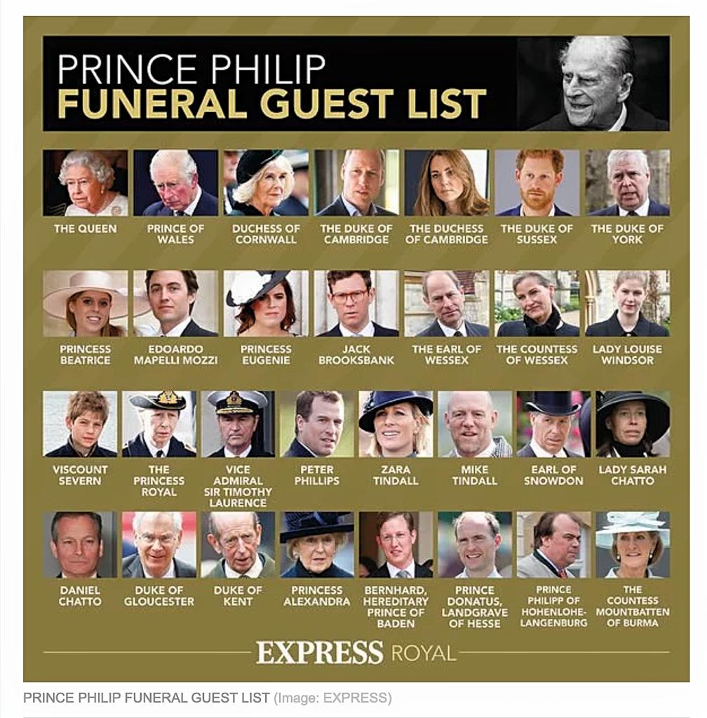 Prince Phillip death 2021